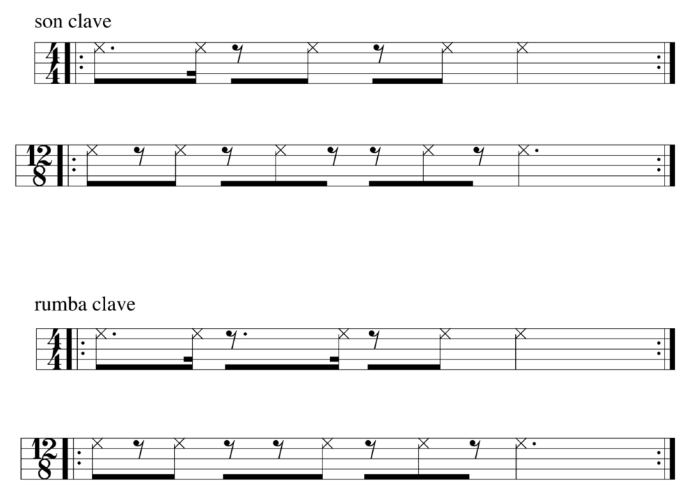 1280px-son_and_rumba_clave